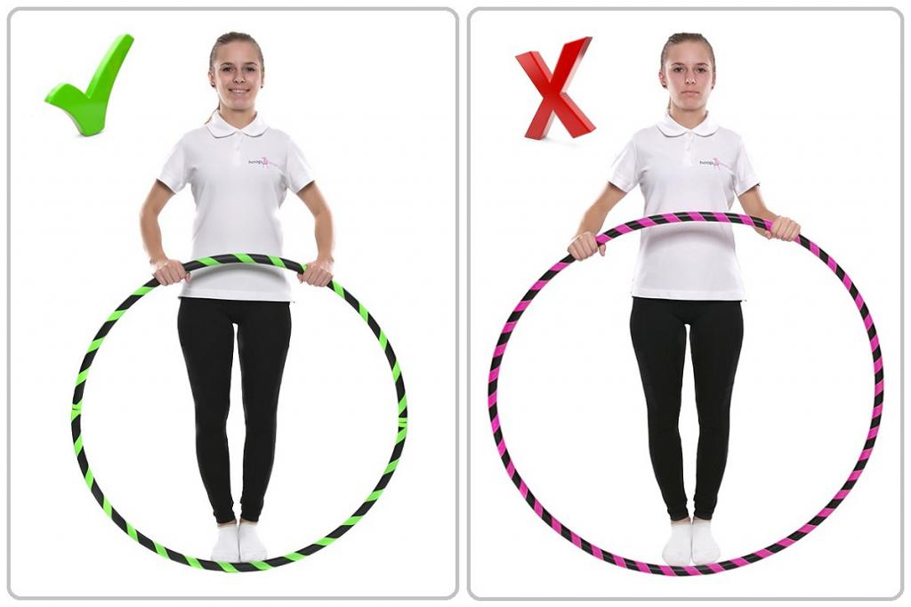 Помогает ли простой обруч похудеть